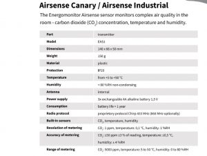 Technische Details CO2 Messgerät